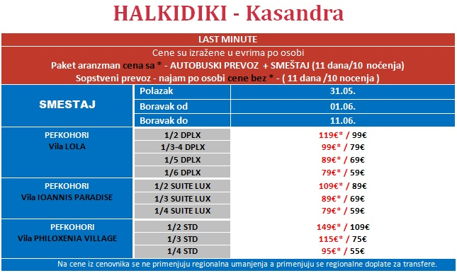 halkidiki-kasandra-3